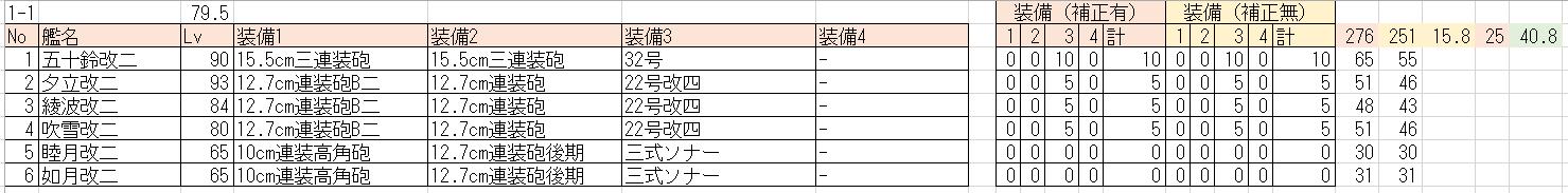 20150429_E-1_Fleet.PNG