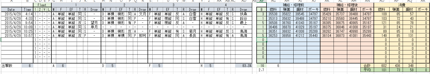 20150429_E-1_Result.PNG