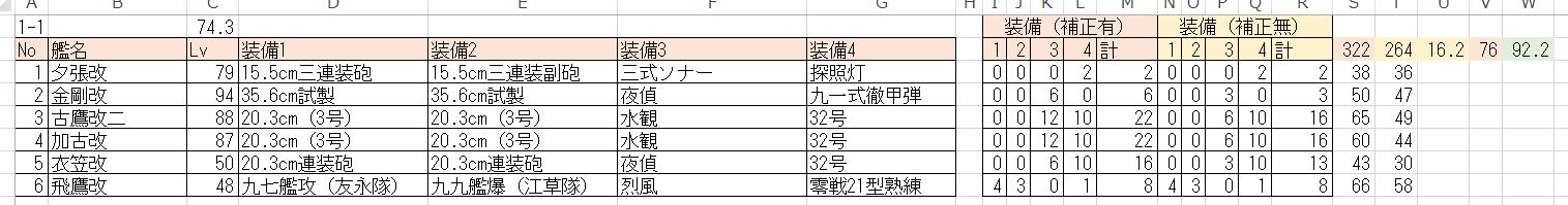 20150502_E-3_Fleet.PNG