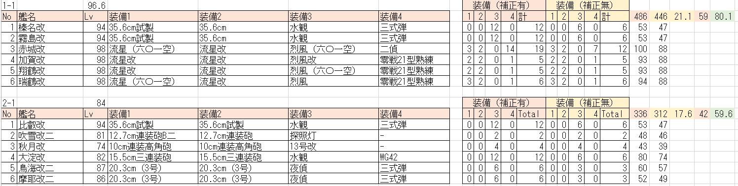 20150502_E-4_Fleet.PNG